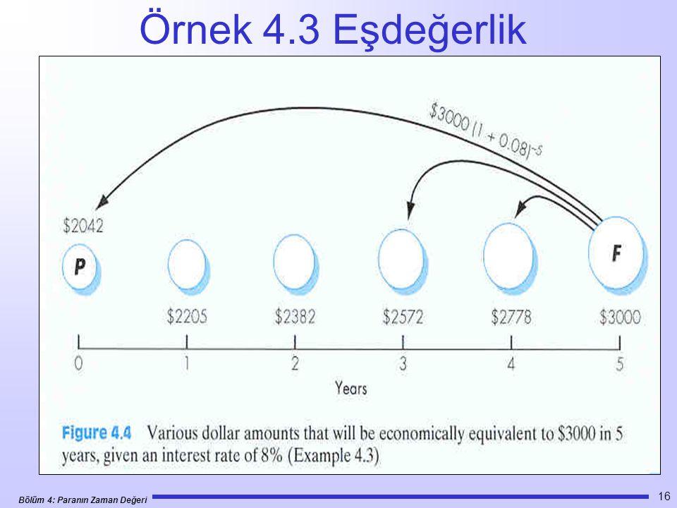 Bölüm 4: Paranın Zaman Değeri 16 Örnek 4.3 Eşdeğerlik