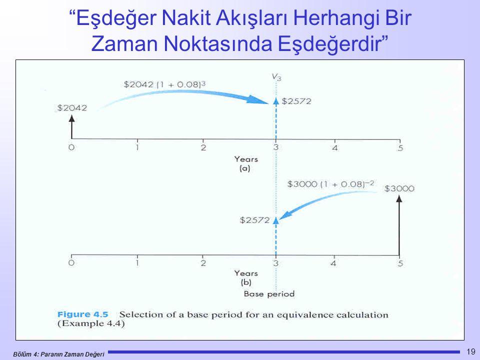 Bölüm 4: Paranın Zaman Değeri 19 Eşdeğer Nakit Akışları Herhangi Bir Zaman Noktasında Eşdeğerdir