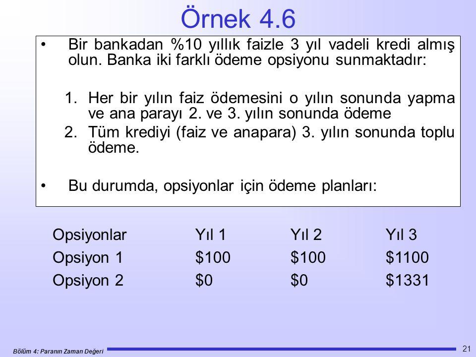 Bölüm 4: Paranın Zaman Değeri 21 Örnek 4.6 •Bir bankadan %10 yıllık faizle 3 yıl vadeli kredi almış olun.