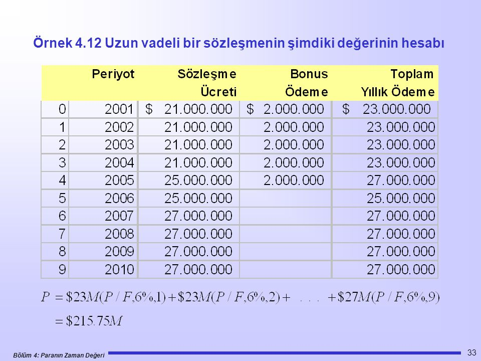 Bölüm 4: Paranın Zaman Değeri 33 Örnek 4.12 Uzun vadeli bir sözleşmenin şimdiki değerinin hesabı