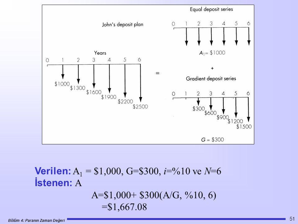 Bölüm 4: Paranın Zaman Değeri 51 Verilen: A 1 = $1,000, G=$300, i=%10 ve N=6 İstenen: A A=$1,000+ $300(A/G, %10, 6) =$1,667.08