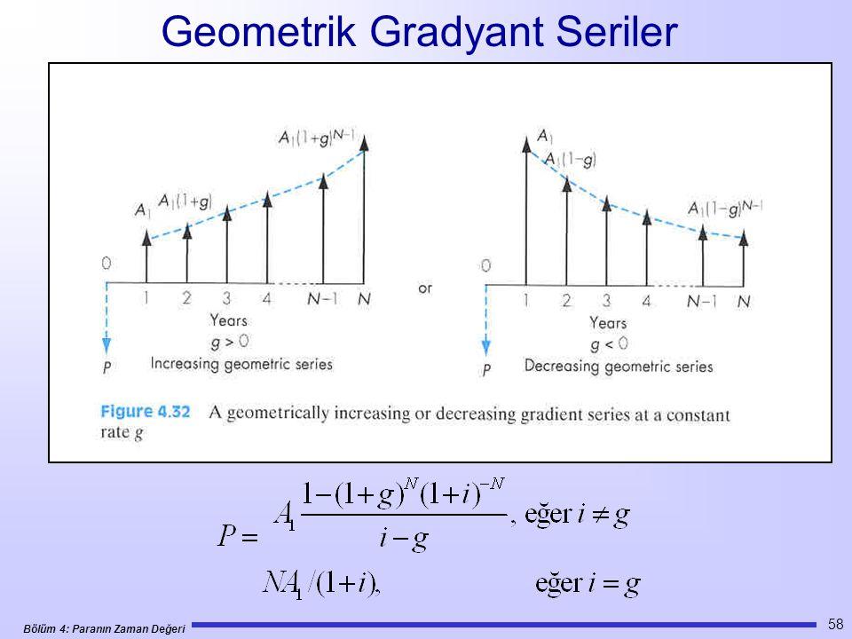 Bölüm 4: Paranın Zaman Değeri 58 Geometrik Gradyant Seriler