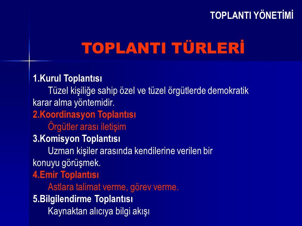 TOPLANTI YÖNETİMİ TOPLANTI TÜRLERİ 1.Kurul Toplantısı Tüzel kişiliğe sahip özel ve tüzel örgütlerde demokratik karar alma yöntemidir. 2.Koordinasyon T