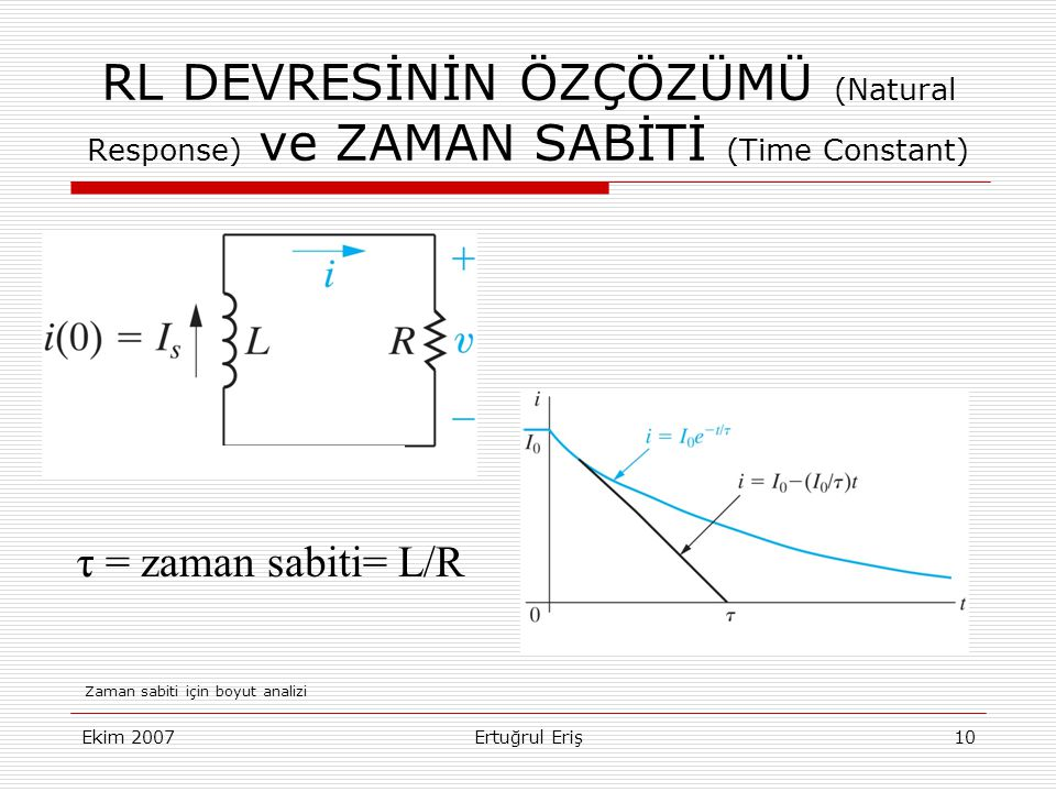 Ekim 2007Ertuğrul Eriş10 RL DEVRESİNİN ÖZÇÖZÜMÜ (Natural Response) ve ZAMAN SABİTİ (Time Constant) τ = zaman sabiti= L/R Zaman sabiti için boyut analizi