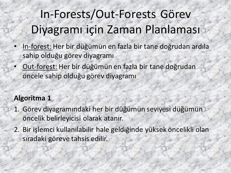 In-Forests/Out-Forests Görev Diyagramı için Zaman Planlaması • In-forest: Her bir düğümün en fazla bir tane doğrudan ardıla sahip olduğu görev diyagra