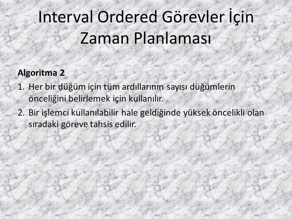 Interval Ordered Görevler İçin Zaman Planlaması Algoritma 2 1.Her bir düğüm için tüm ardıllarının sayısı düğümlerin önceliğini belirlemek için kullanı