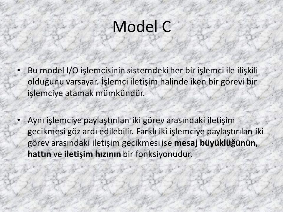 Model C • Bu model I/O işlemcisinin sistemdeki her bir işlemci ile ilişkili olduğunu varsayar. İşlemci iletişim halinde iken bir görevi bir işlemciye