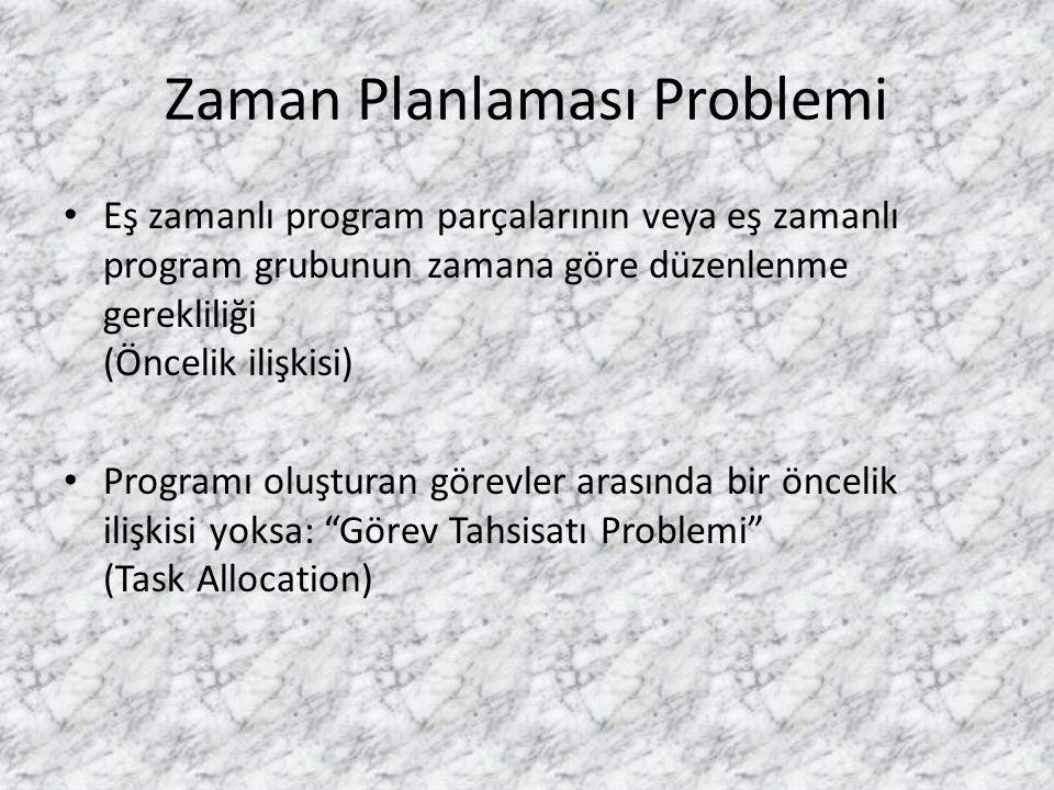 Zaman Planlaması Problemi • Eş zamanlı program parçalarının veya eş zamanlı program grubunun zamana göre düzenlenme gerekliliği (Öncelik ilişkisi) • P