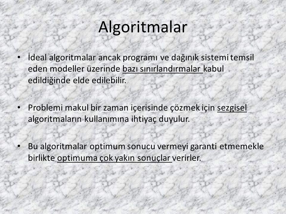 Algoritmalar • İdeal algoritmalar ancak programı ve dağınık sistemi temsil eden modeller üzerinde bazı sınırlandırmalar kabul edildiğinde elde edilebi