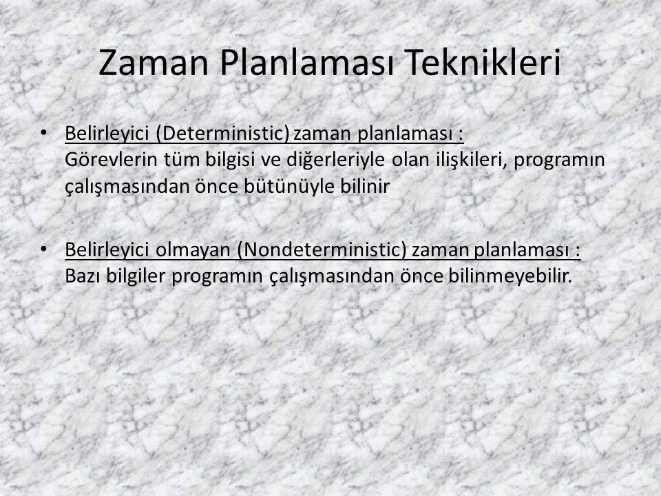Zaman Planlaması Teknikleri • Belirleyici (Deterministic) zaman planlaması : Görevlerin tüm bilgisi ve diğerleriyle olan ilişkileri, programın çalışma