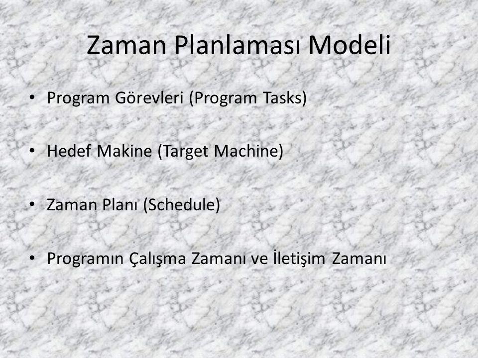 Zaman Planlaması Modeli • Program Görevleri (Program Tasks) • Hedef Makine (Target Machine) • Zaman Planı (Schedule) • Programın Çalışma Zamanı ve İle