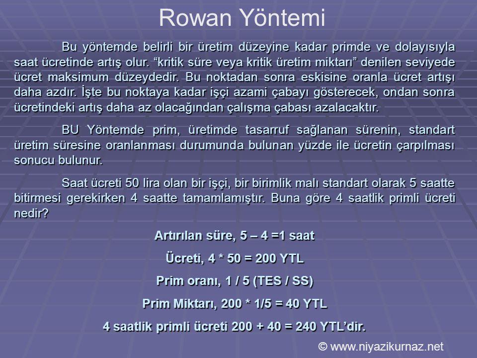 Rowan Yöntemi Bu yöntemde belirli bir üretim düzeyine kadar primde ve dolayısıyla saat ücretinde artış olur.