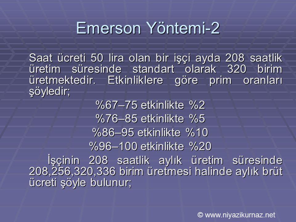 Emerson Yöntemi-2 Saat ücreti 50 lira olan bir işçi ayda 208 saatlik üretim süresinde standart olarak 320 birim üretmektedir.