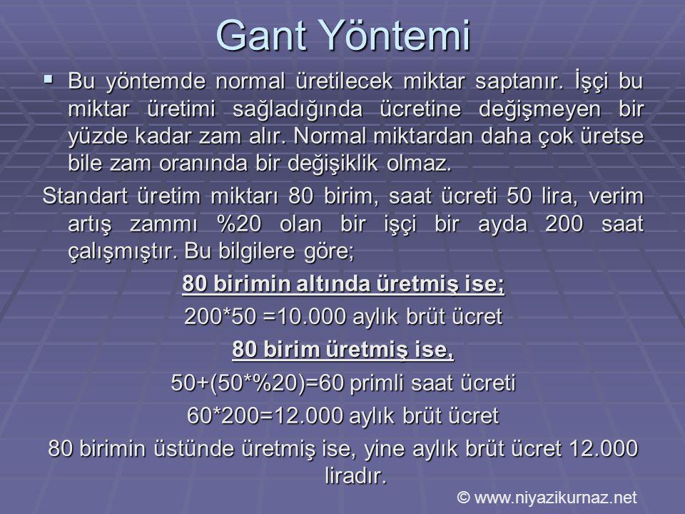 Gant Yöntemi  Bu yöntemde normal üretilecek miktar saptanır.