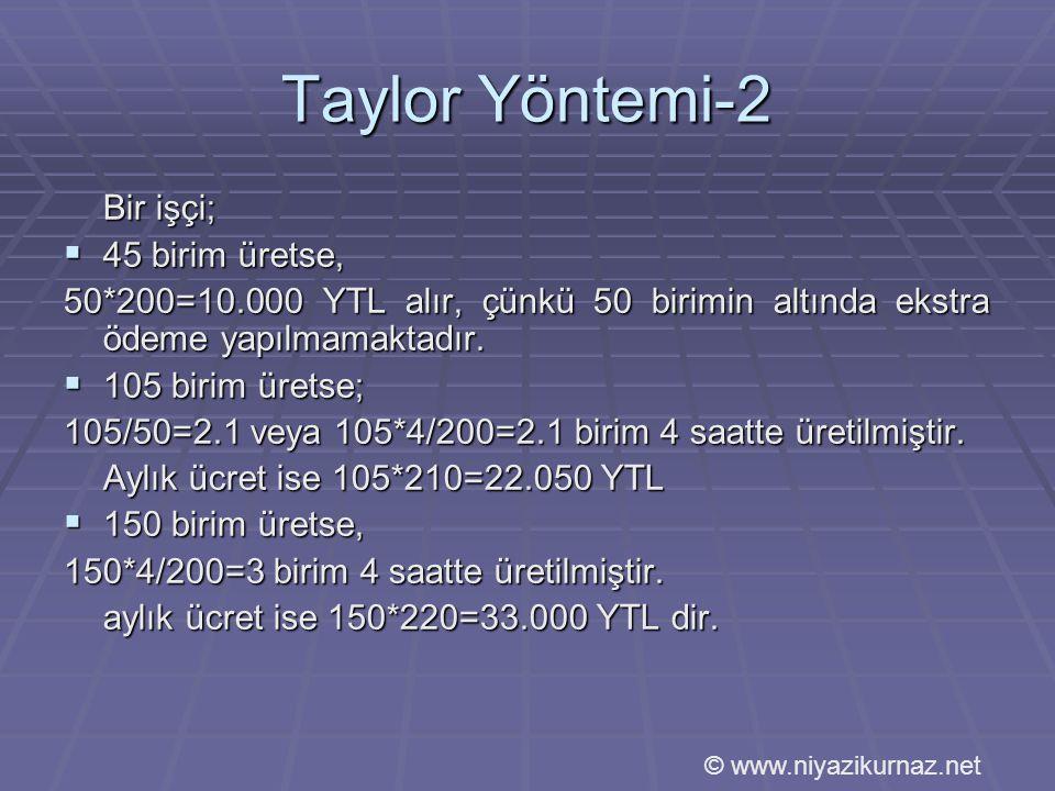 Taylor Yöntemi-2 Bir işçi;  45 birim üretse, 50*200=10.000 YTL alır, çünkü 50 birimin altında ekstra ödeme yapılmamaktadır.