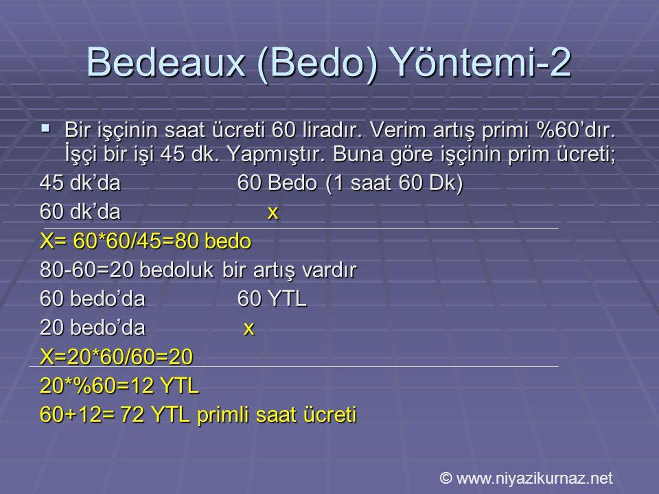 Bedeaux (Bedo) Yöntemi-2  Bir işçinin saat ücreti 60 liradır.