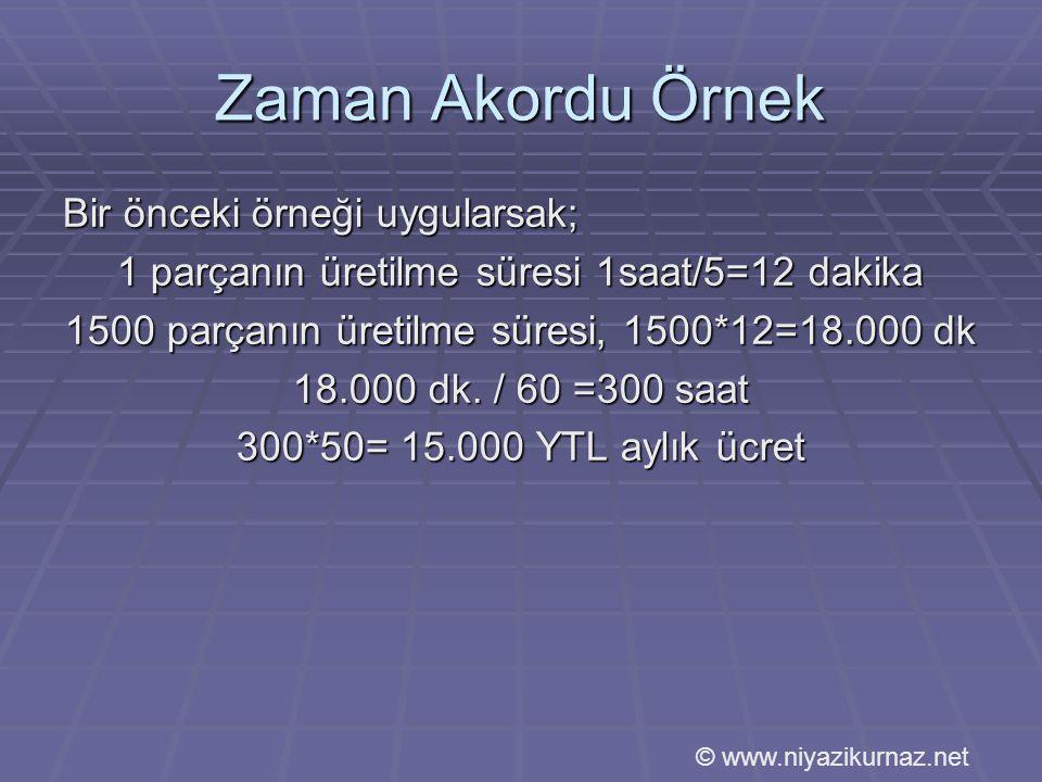 Zaman Akordu Örnek Bir önceki örneği uygularsak; 1 parçanın üretilme süresi 1saat/5=12 dakika 1500 parçanın üretilme süresi, 1500*12=18.000 dk 18.000 dk.