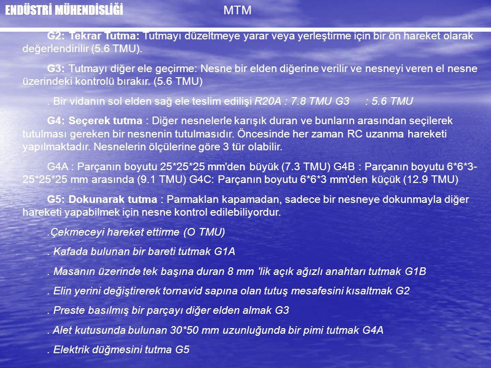 G2: Tekrar Tutma: Tutmayı düzeltmeye yarar veya yerleştirme için bir ön hareket olarak değerlendirilir (5.6 TMU). G3: Tutmayı diğer ele geçirme: Nesne