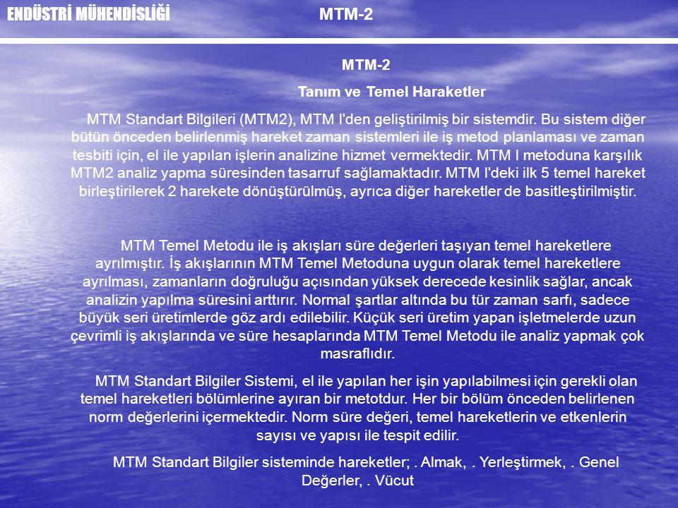 MTM-2 Tanım ve Temel Haraketler MTM Standart Bilgileri (MTM2), MTM l'den geliştirilmiş bir sistemdir. Bu sistem diğer bütün önceden belirlenmiş hareke