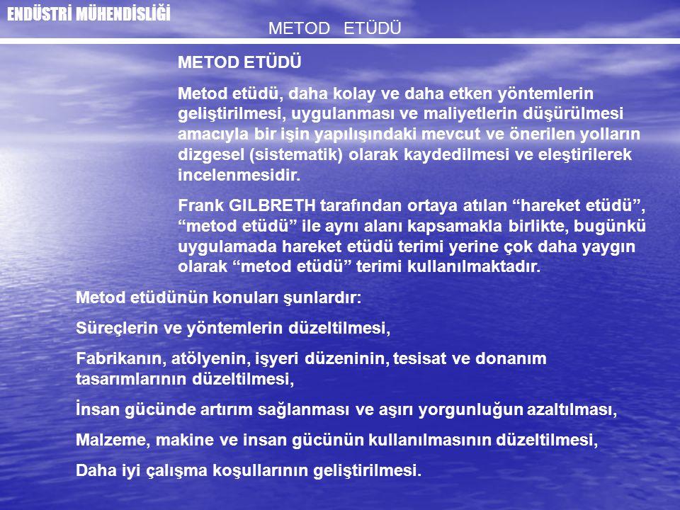 METOD ETÜDÜ Metod etüdü, daha kolay ve daha etken yöntemlerin geliştirilmesi, uygulanması ve maliyetlerin düşürülmesi amacıyla bir işin yapılışındaki