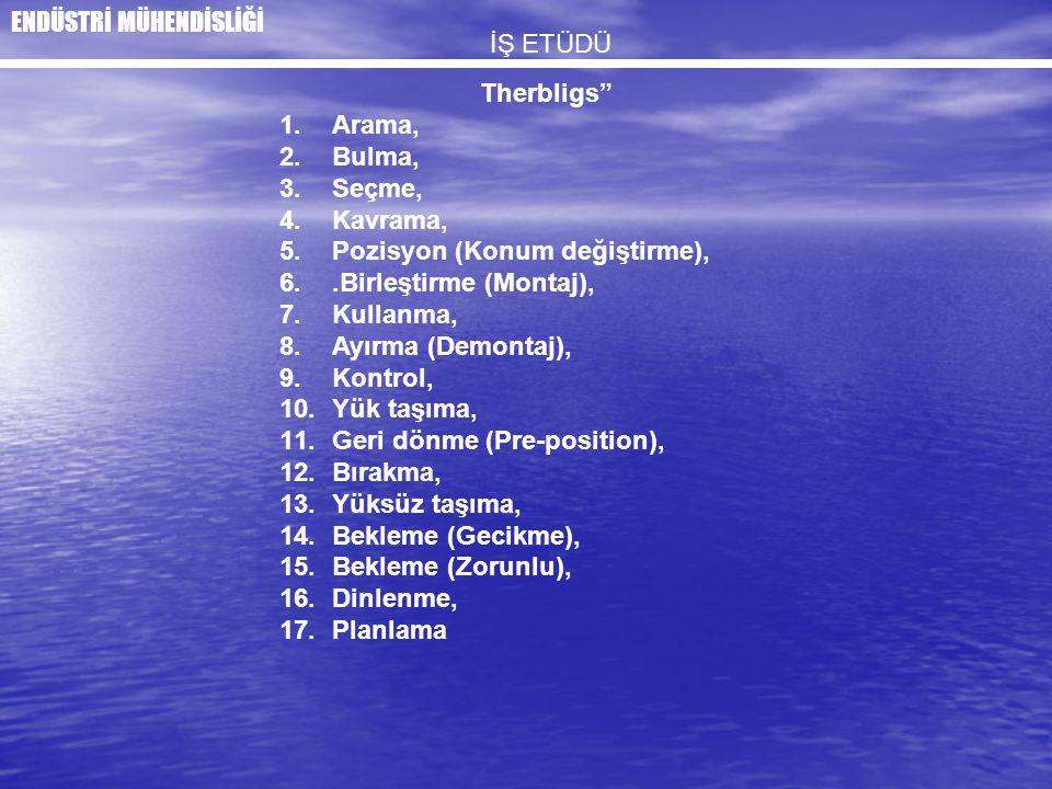 """İŞ ETÜDÜ ENDÜSTRİ MÜHENDİSLİĞİ Therbligs"""" 1.Arama, 2.Bulma, 3.Seçme, 4.Kavrama, 5.Pozisyon (Konum değiştirme), 6..Birleştirme (Montaj), 7.Kullanma, 8."""