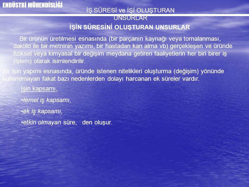 İŞİN SÜRESİNİ OLUŞTURAN UNSURLAR Bir ürünün üretilmesi esnasında (bir parçanın kaynağı veya tornalanması, daktilo ile bir metninin yazımı, bir hastada