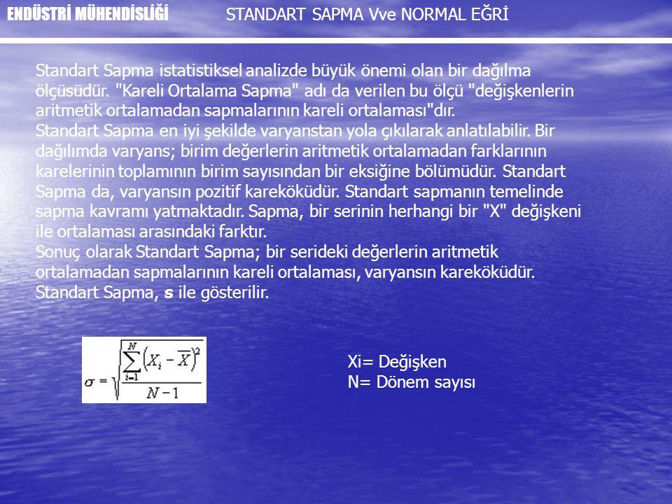 Standart Sapma istatistiksel analizde büyük önemi olan bir dağılma ölçüsüdür.