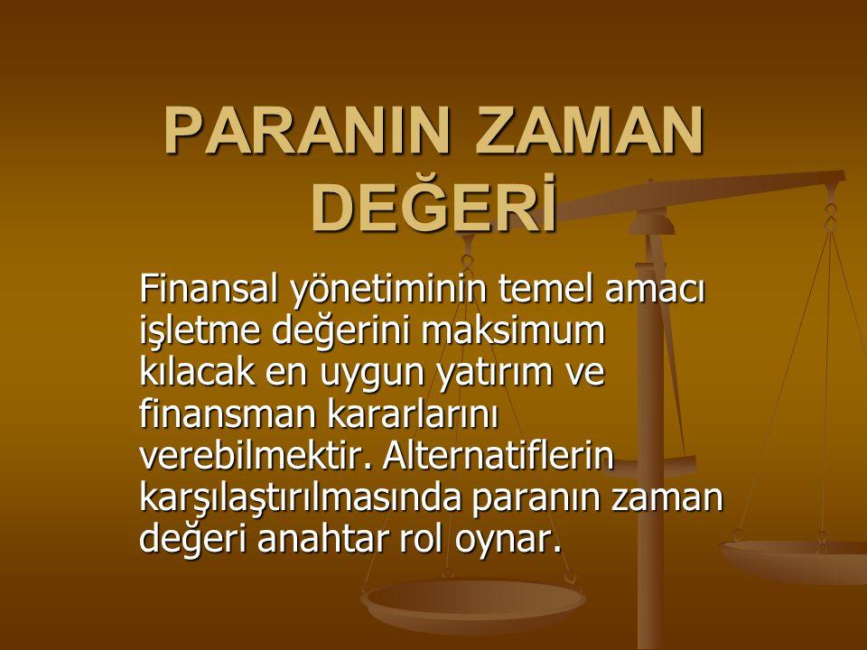 PARANIN ZAMAN DEĞERİ Finansal yönetiminin temel amacı işletme değerini maksimum kılacak en uygun yatırım ve finansman kararlarını verebilmektir. Alter