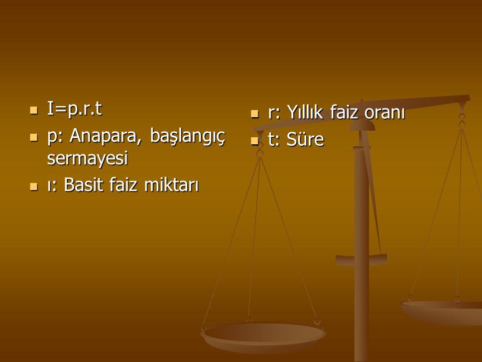  I=p.r.t  p: Anapara, başlangıç sermayesi  ı: Basit faiz miktarı  r: Yıllık faiz oranı  t: Süre