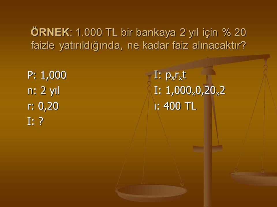 ÖRNEK: 1.000 TL bir bankaya 2 yıl için % 20 faizle yatırıldığında, ne kadar faiz alınacaktır? P: 1,000 n: 2 yıl r: 0,20 I: ? I: prt I: 1,0000,202 ı: 4