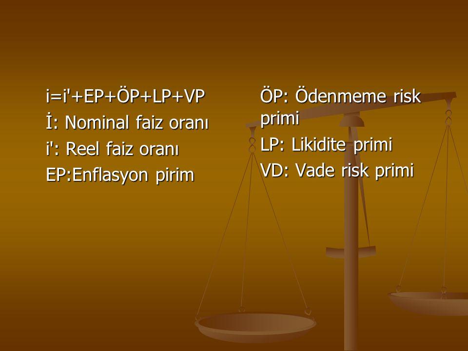 **Reel Faiz Oranı: Enflasyon beklentisinin ve riskin sıfır olduğu durumda reel faiz oranını ifade eder.
