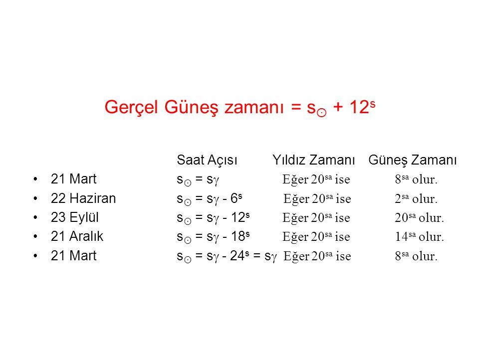 Saat AçısıYıldız Zamanı Güneş Zamanı •21 Marts  = s  Eğer 20 sa ise 8 sa olur. •22 Hazirans  = s  - 6 s Eğer 20 sa ise 2 sa olur. •23 Eylüls 