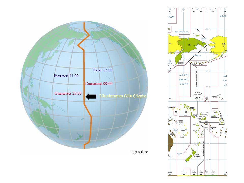 Uluslararası Gün Çizgisi Cumartesi 23:00 Cumartesi 00:00 Pazar 12:00 Pazartesi 11:00