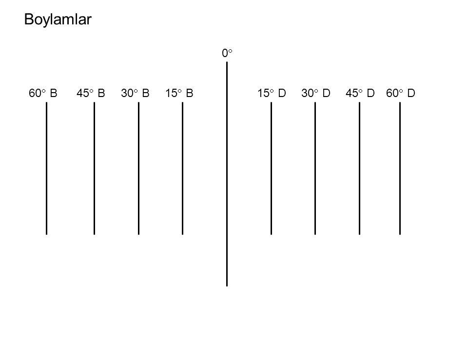 Boylamlar 00 15  D60  B45  B30  B15  B30  D45  D60  D
