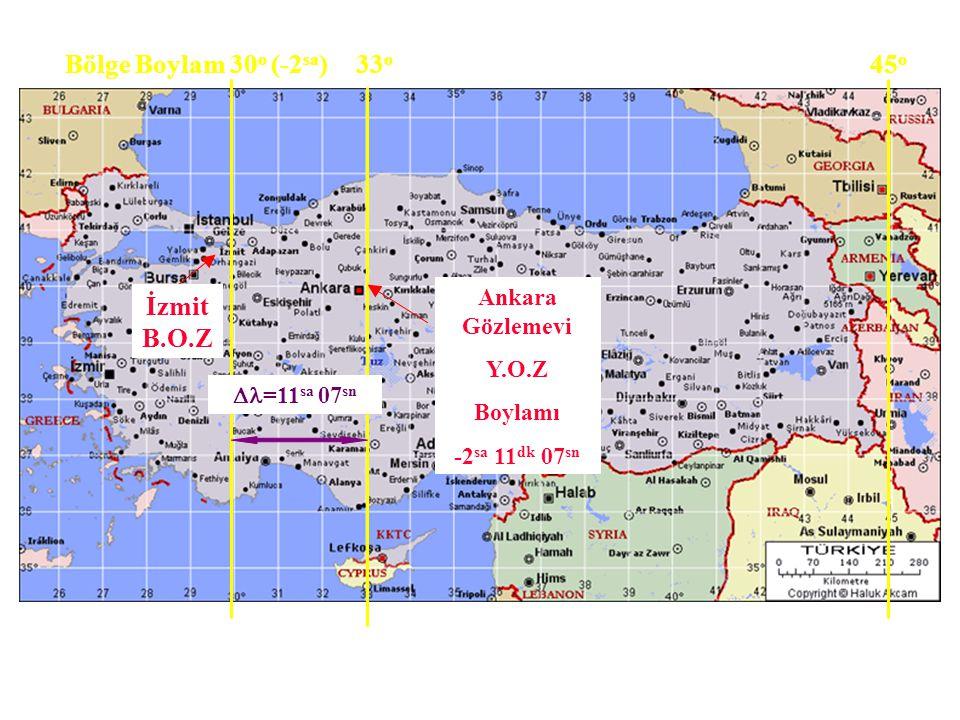Bölge Boylam 30 o (-2 sa )45 o İzmit B.O.Z Ankara Gözlemevi Y.O.Z Boylamı -2 sa 11 dk 07 sn 33 o  =11 sa 07 sn