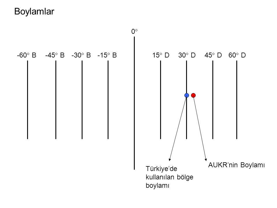 Boylamlar 00 15  D-60  B-45  B-30  B-15  B30  D45  D60  D AUKR'nin Boylamı Türkiye'de kullanılan bölge boylamı