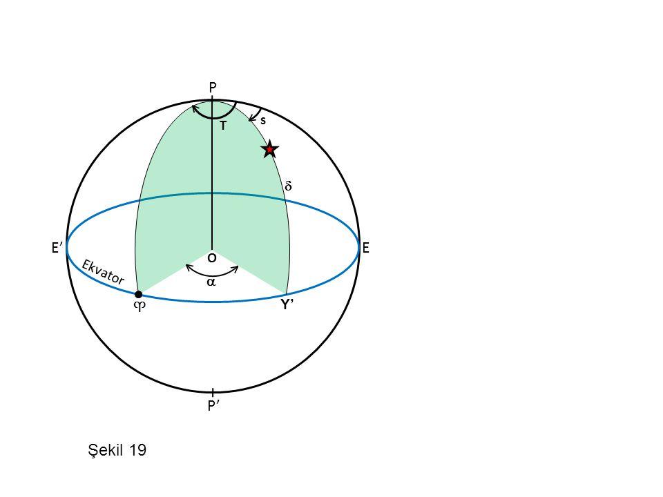 •Yıldız zamanı gözlemcinin yerel boylamına bağlıdır.