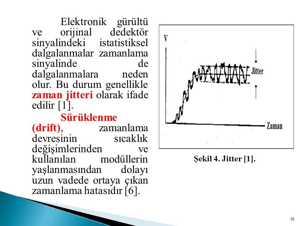 Elektronik gürültü ve orijinal dedektör sinyalindeki istatistiksel dalgalanmalar zamanlama sinyalinde de dalgalanmalara neden olur.