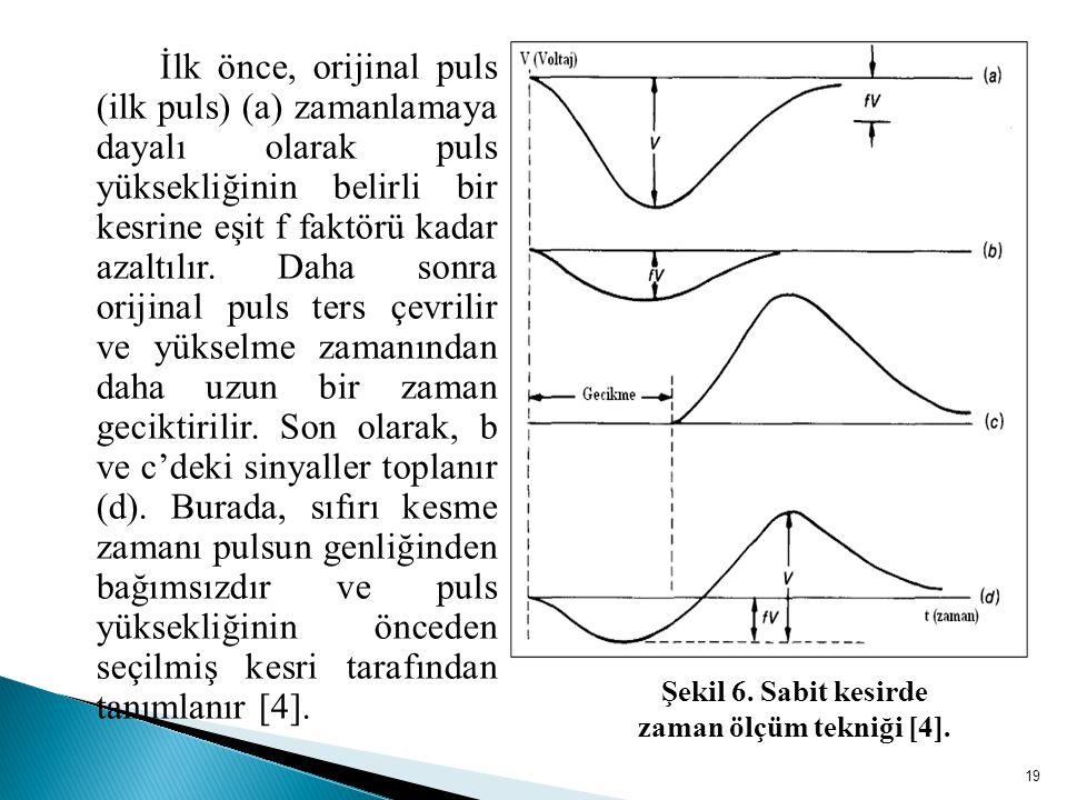 İlk önce, orijinal puls (ilk puls) (a) zamanlamaya dayalı olarak puls yüksekliğinin belirli bir kesrine eşit f faktörü kadar azaltılır.