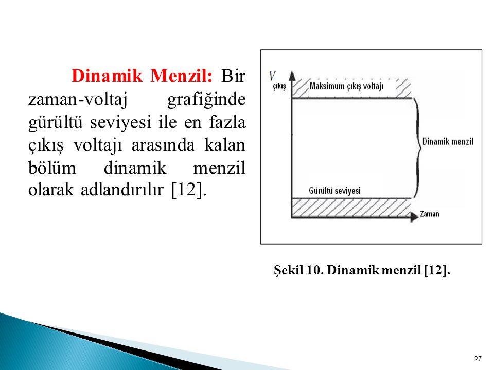 Dinamik Menzil: Bir zaman-voltaj grafiğinde gürültü seviyesi ile en fazla çıkış voltajı arasında kalan bölüm dinamik menzil olarak adlandırılır [12].