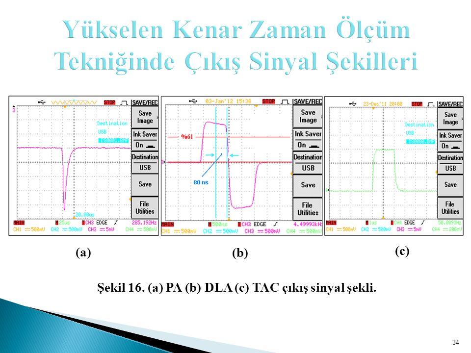34 Şekil 16. (a) PA (b) DLA (c) TAC çıkış sinyal şekli. (a) (b) (c)