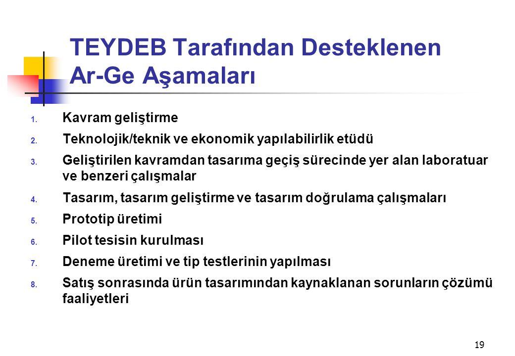 19 TEYDEB Tarafından Desteklenen Ar-Ge Aşamaları 1. Kavram geliştirme 2. Teknolojik/teknik ve ekonomik yapılabilirlik etüdü 3. Geliştirilen kavramdan