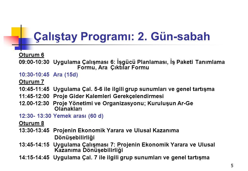 5 Çalıştay Programı: 2. Gün-sabah Oturum 6 09:00-10:30 Uygulama Çalışması 6: İşgücü Planlaması, İş Paketi Tanımlama Formu, Ara Çıktılar Formu 10:30-10