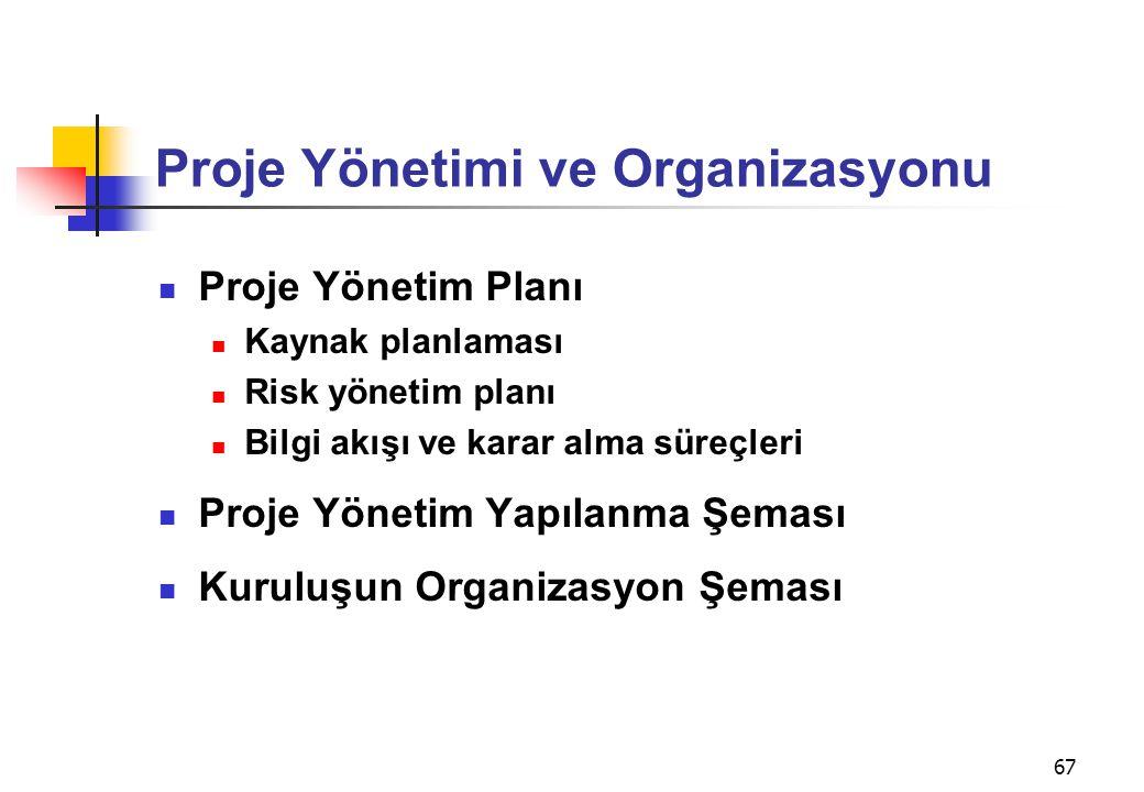67 Proje Yönetimi ve Organizasyonu  Proje Yönetim Planı  Kaynak planlaması  Risk yönetim planı  Bilgi akışı ve karar alma süreçleri  Proje Yöneti