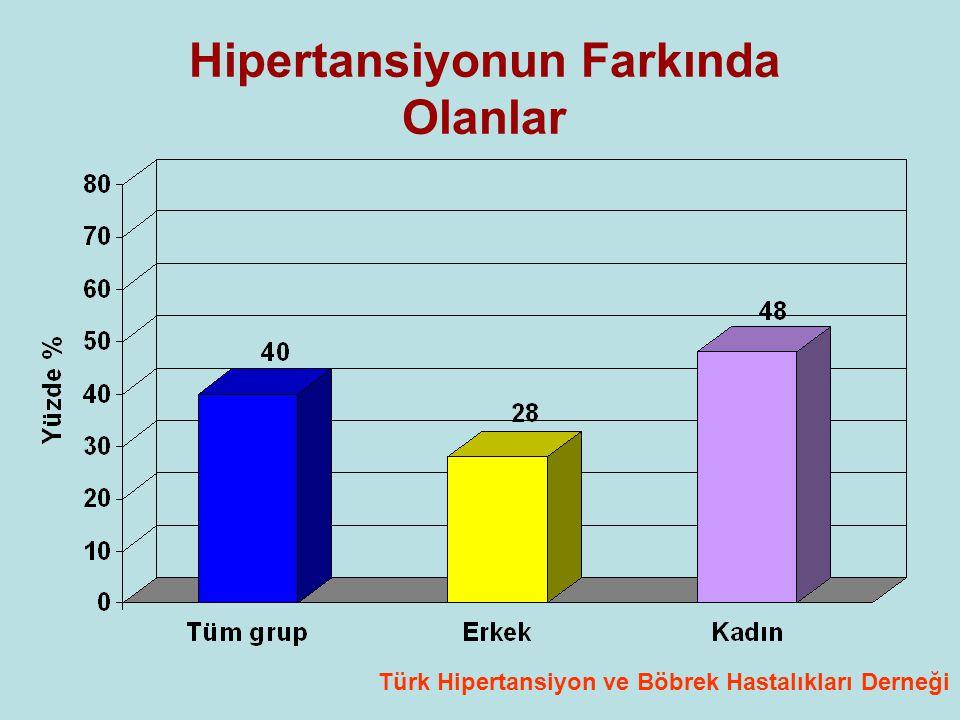 Hipertansiyonun Farkında Olanlar Türk Hipertansiyon ve Böbrek Hastalıkları Derneği