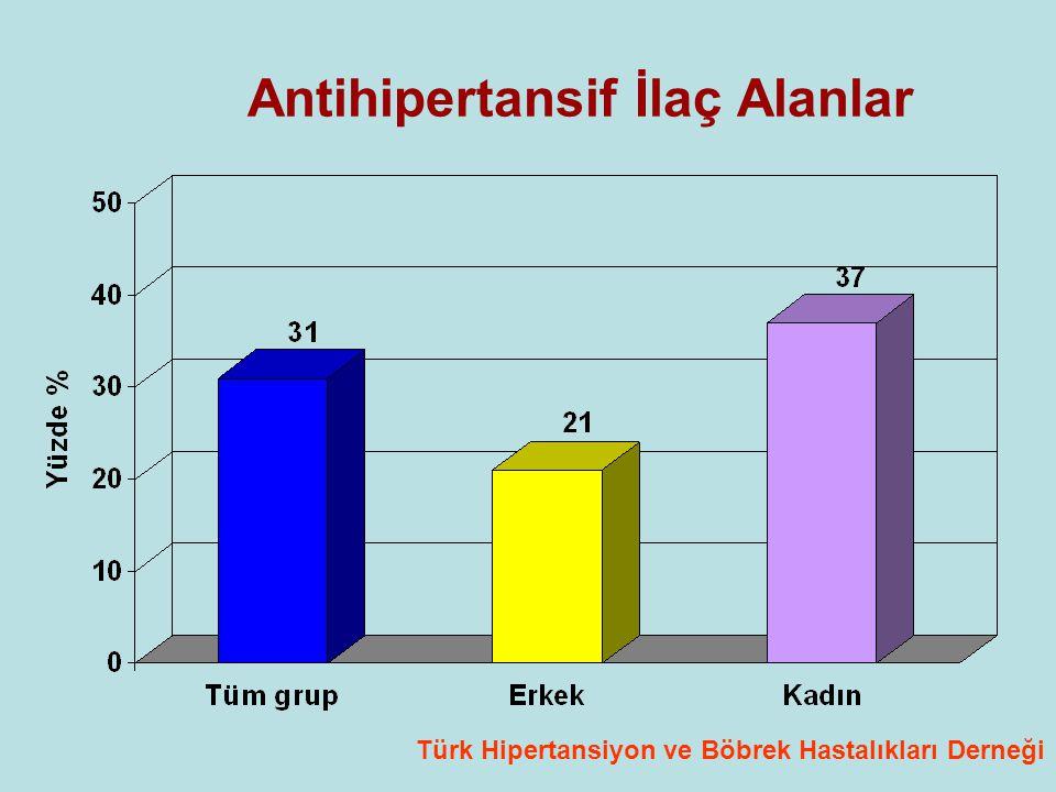 Antihipertansif İlaç Alanlar Türk Hipertansiyon ve Böbrek Hastalıkları Derneği