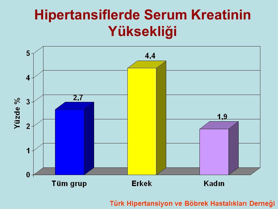 Hipertansiflerde Serum Kreatinin Yüksekliği Türk Hipertansiyon ve Böbrek Hastalıkları Derneği