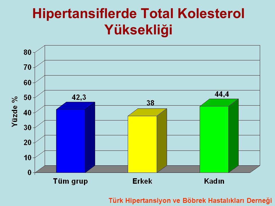 Hipertansiflerde Total Kolesterol Yüksekliği Türk Hipertansiyon ve Böbrek Hastalıkları Derneği