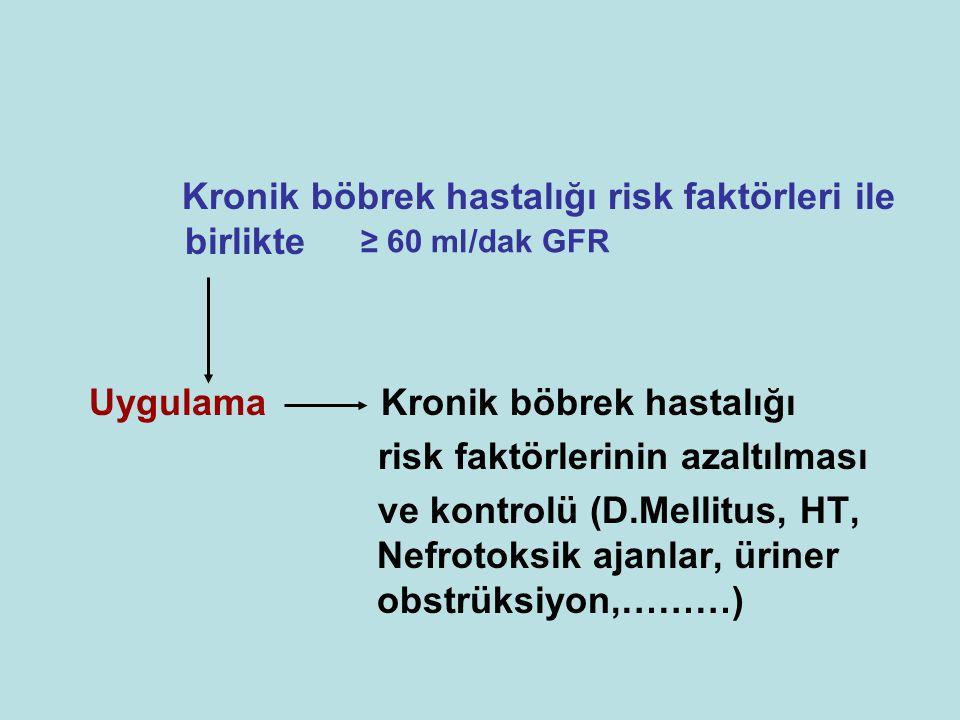 Kronik böbrek hastalığı risk faktörleri ile birlikte Uygulama Kronik böbrek hastalığı risk faktörlerinin azaltılması ve kontrolü (D.Mellitus, HT, Nefrotoksik ajanlar, üriner obstrüksiyon,………) ≥ 60 ml/dak GFR
