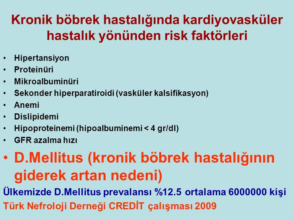 Kronik böbrek hastalığında kardiyovasküler hastalık yönünden risk faktörleri •Hipertansiyon •Proteinüri •Mikroalbuminüri •Sekonder hiperparatiroidi (vasküler kalsifikasyon) •Anemi •Dislipidemi •Hipoproteinemi (hipoalbuminemi < 4 gr/dl) •GFR azalma hızı •D.Mellitus (kronik böbrek hastalığının giderek artan nedeni) Ülkemizde D.Mellitus prevalansı %12.5 ortalama 6000000 kişi Türk Nefroloji Derneği CREDİT çalışması 2009